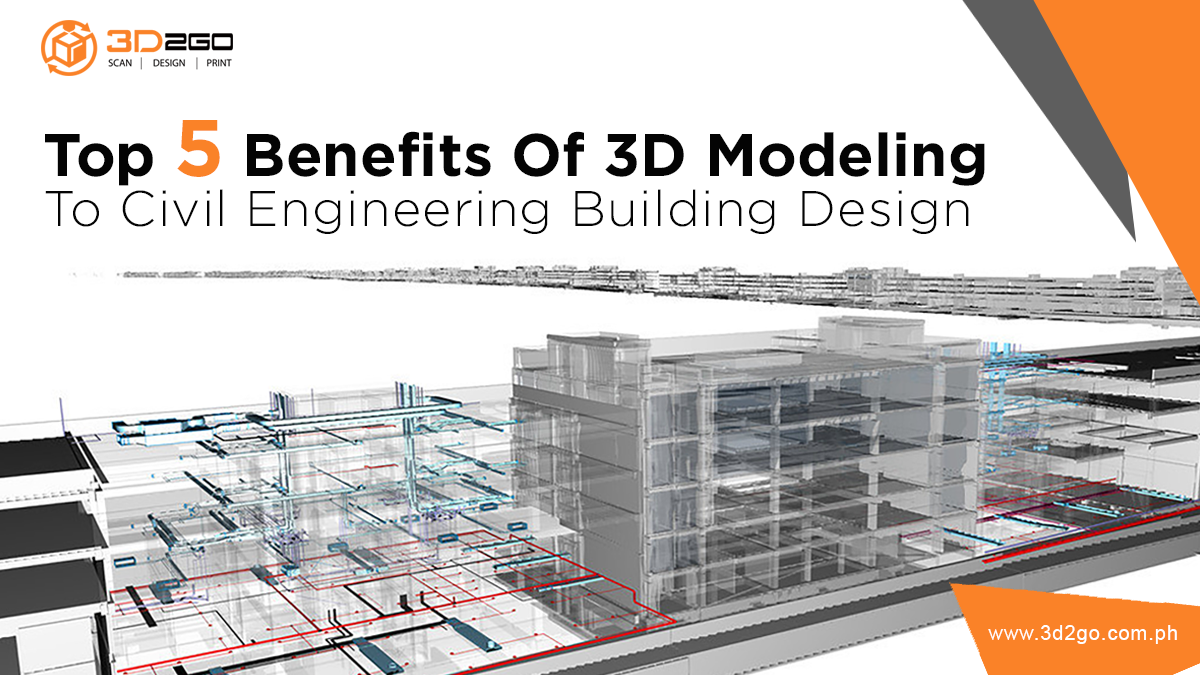 3D modeling in civil engineering