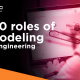 A blog banner for The 10 Roles of 3D Modeling in Civil Engineering