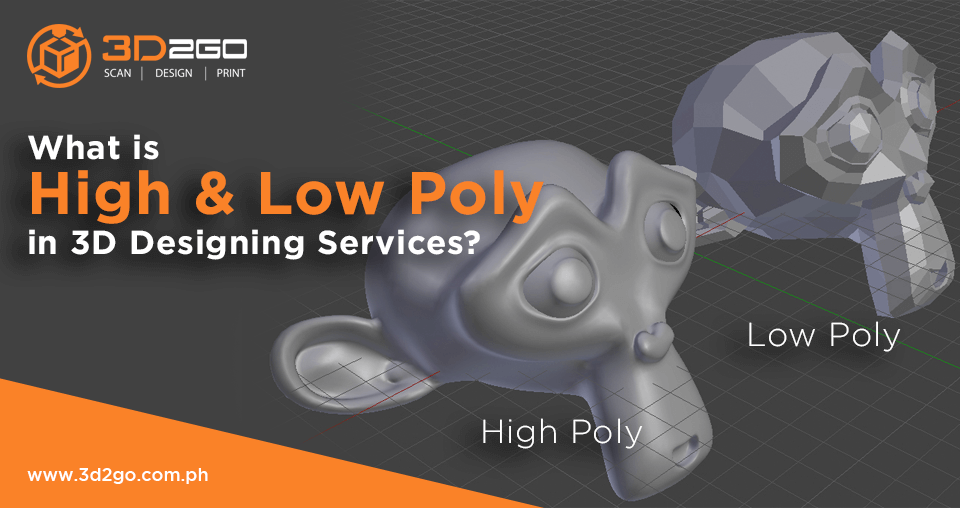 What is High & Low Poly in 3D Designing Services?