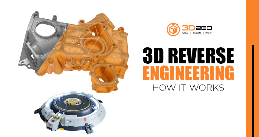 blog banner for 3D Reverse Engineering – How It Works